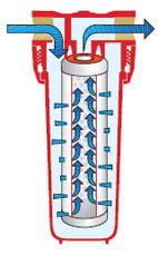 схема очистки воды фильтрующим сменным картриджем